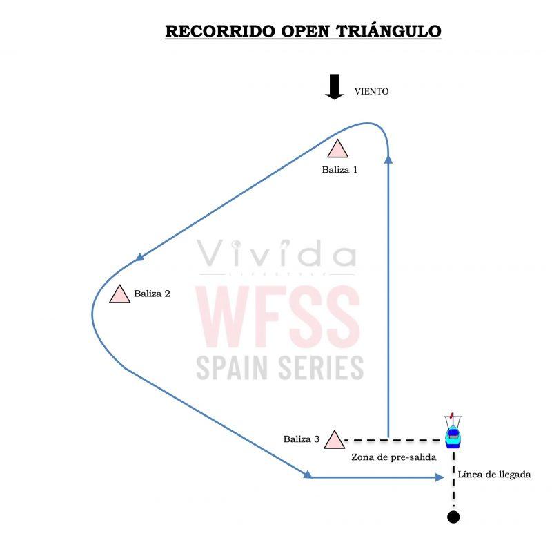Recorrido Open Triangulo - WFSS